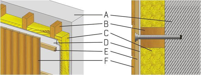 Dřevěné fasády montáž